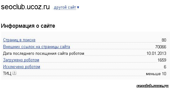 Информация о сайте Яндекс.Вебмастер