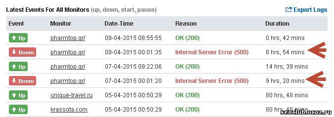 Падение сайта