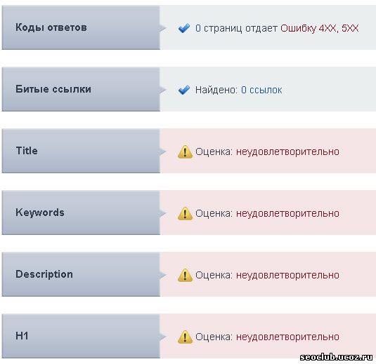 ошибки на сайте