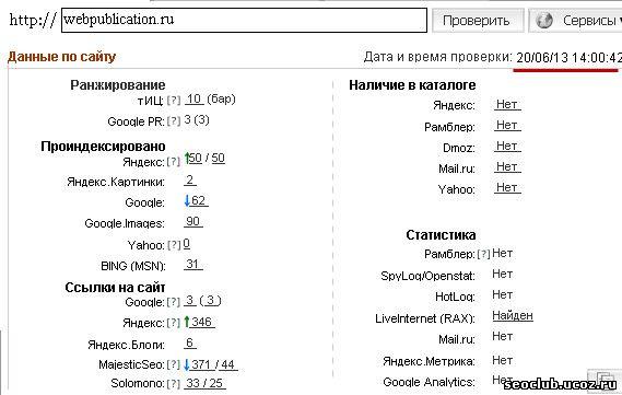 экспресс анализ сайта